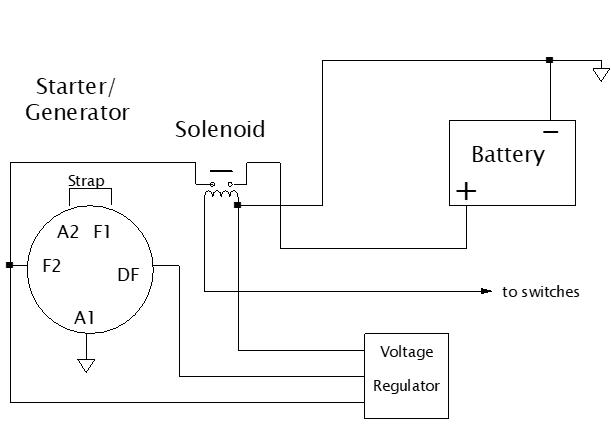 E-Z-Go gas cart Starter/Generator and Voltage Regulator - Welcome to Golf  Cart Stuff HodgepodgeGolf Cart Stuff Hodgepodge